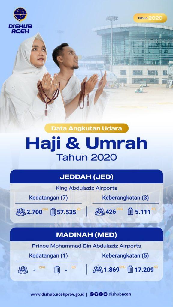 info 2020 a