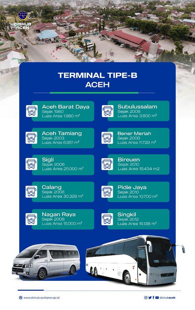 10 Term Type B